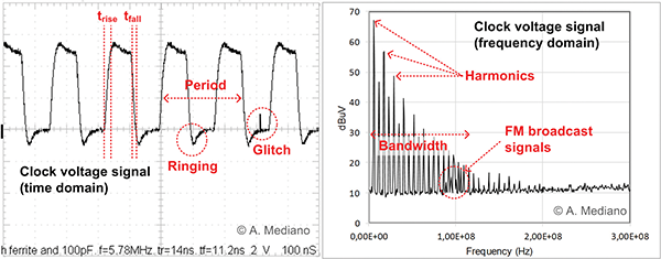 Figure1: You will find useful information in both time domain (left) and frequency domain (right) of your signals.