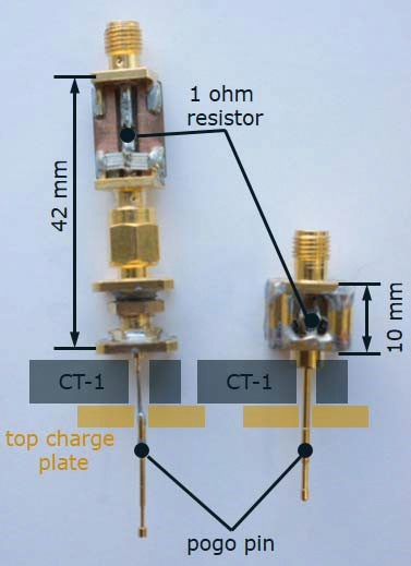Figure3:  Design of first version (v1, left) and revised version (v2, right) of discharge head. Due to the smaller distance from the pogo pin to the 1-ohm discharge resistance, the influence of parasitics could be reduced. The position of the CT-1 current transducer and the top charge plate are indicated.
