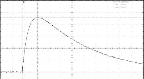 Figure 3: A typical 10kV surge pulse