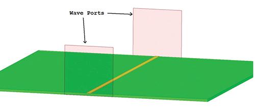 Figure 5b: Large Wave port