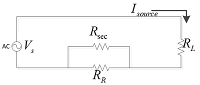 Figure14: Test fixture allowing the current return path to be split