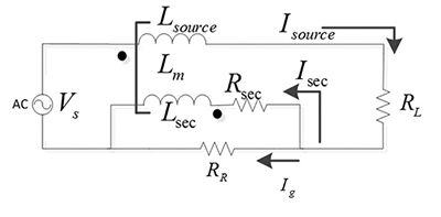 Figure15: Test fixture allowing the current return path to be split