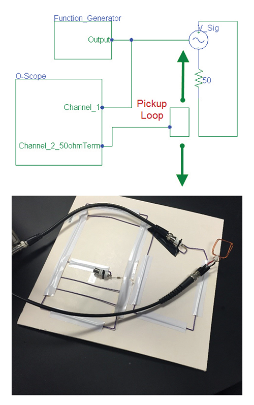 Figure18: Physical setup of a near-field loop probe and accompanying test fixture