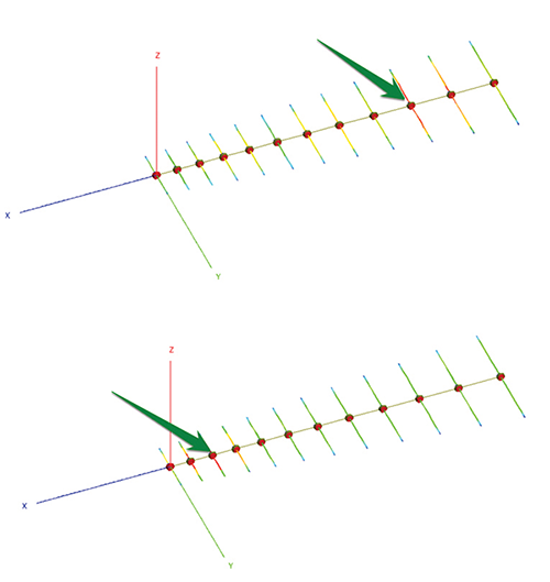 Figure6: Current distribution in a LPDA (top, lower frequency; bottom, higher frequency)