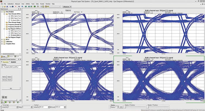 Figure 12a: Shown from left to right, the data rates and their related eye diagrams are:  3.9GBs, 5.0GBs, 10GBs, 12.5GBs