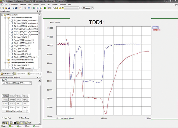 Figure 9: Time domain differential measurement of the Tab Up stripline RJ45