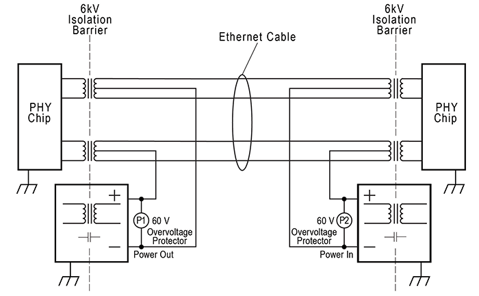 Esd Circuit Schematic Ethernet Port - Block And Schematic Diagrams •
