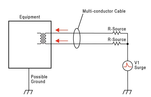 Figure 5: Common Mode Surge