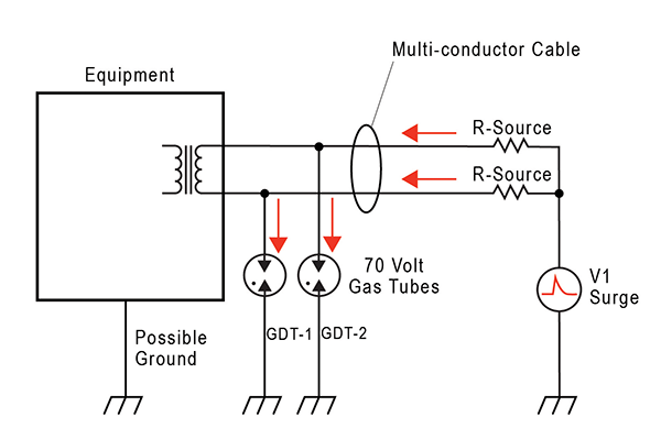 Figure 7: Common-Mode-to-Differential Conversion