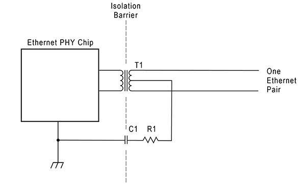 Figure 9: Ethernet Interface for One Pair