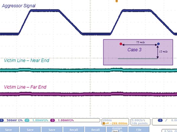 Figure10: Crosstalk induced voltages – Case 3
