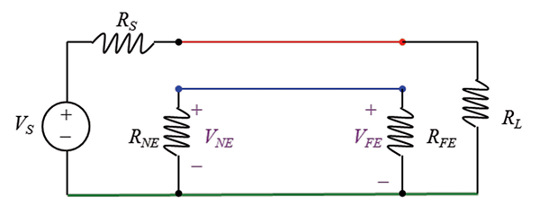 Figure2: Circuit model of the PCB with a microstrip line