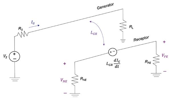 Figure3: Inductive coupling circuit model