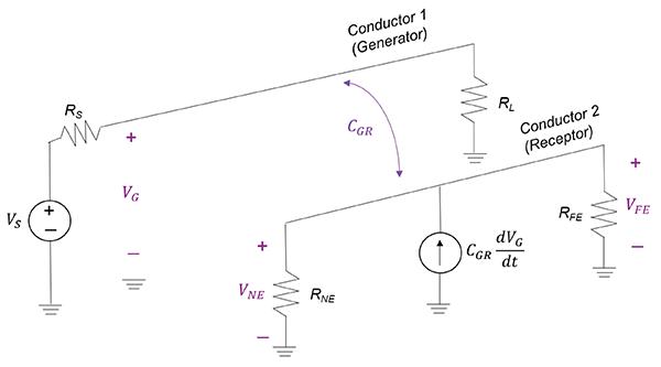 Figure4: Capacitive coupling circuit model