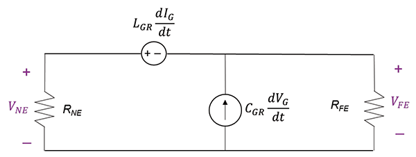Figure5: Receptor circuit model