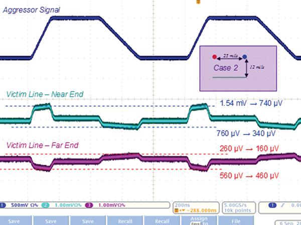 Figure9: Crosstalk induced voltages – Case 2