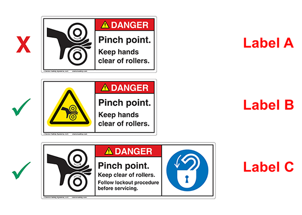 Figure 1 Safety Label Formatting Options That Are No Longer Accepted Shown In