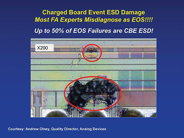 Figure2: CBE ESD damage