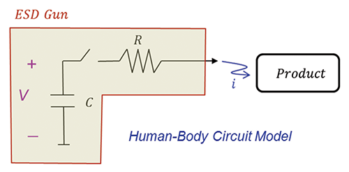 Figure3: ESD gun and human-body circuit model