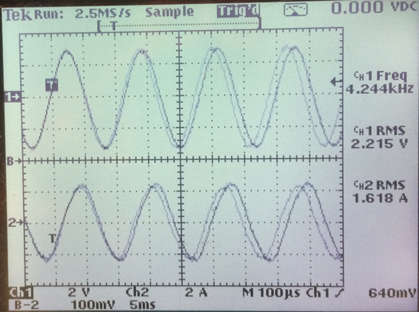 Figure5a: Upper trace is applied potential out of coupling transformer and lower trace is current into the 95236-1 injection clamp when inducing 77 dBuA in the calibration fixture. 3.5 W apparent power is applied to injection clamp. Actual power dissipated in clamp is 3.3 W, based on 23° phase difference.