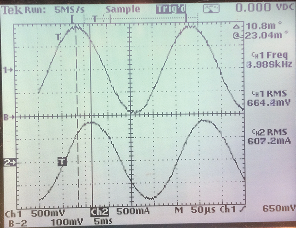 Figure5b: Phase difference measurement of applied voltage and current into injection clamp. Upper trace is applied potential out of coupling transformer and lower trace is current into the 95236-1 injection clamp. Phase difference is 23°.
