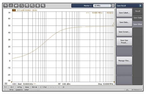 Figure12: LISN impedance measurement