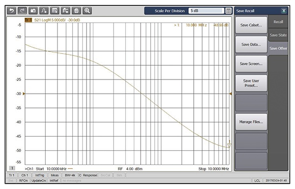 Figure16: LISN insertion loss measurement