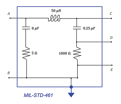 Topology and Characterization of a DC Line Impedance ... on