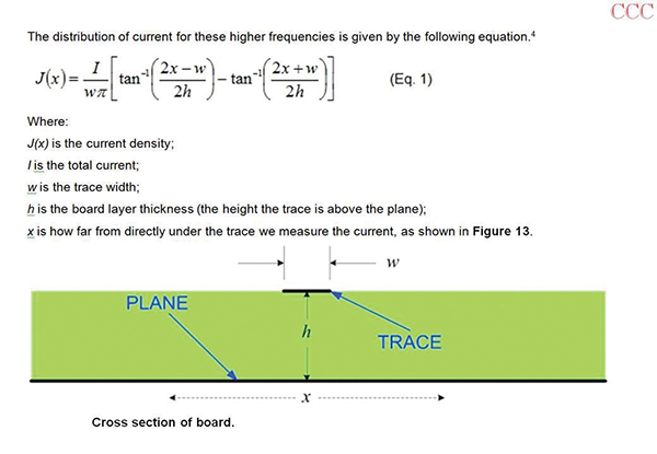 Figure 3: Details of the simulation of Figure 2