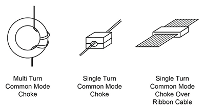 Figure17: Examples of common mode chokes