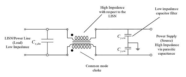 Figure18: Power line filter schematic example
