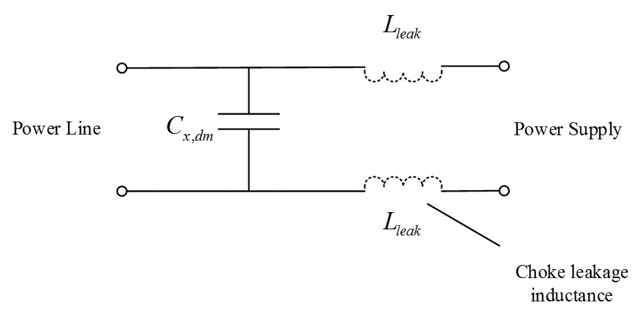 Figure19: Differential mode section of the power line filter