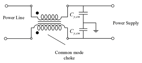 Figure20: Common mode section of the power line filter