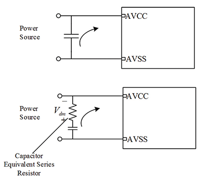 Figure 5: The ESR of a bypass capacitor causing a voltage drop