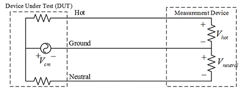 Figure 6: Common mode noise source example in a three-wire system