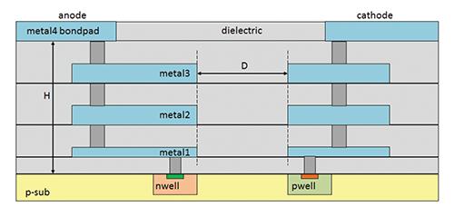 Figure12: Back-end cross-section