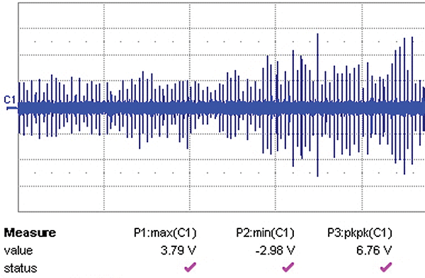 Figure4: High frequency voltage between robotic arm and the frame in the IC handler