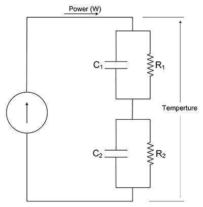 Figure 2: Thermal equivalent circuit