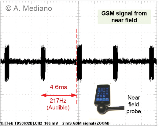 Audio Rectification and TDMA/GSM EMI | In Compliance Magazine