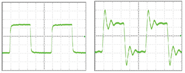Figure11: Digital signal that we want (left), digital signal that we get (right)