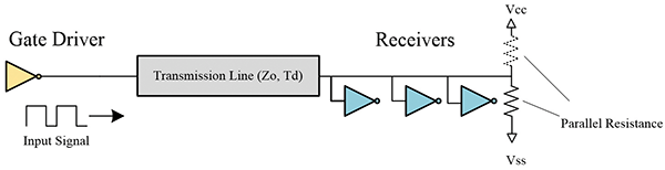 Figure13: Example of parallel termination