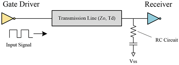 Figure14: Example of AC or RC termination