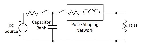 Mutant Complex Waveform Generator Block Diagram