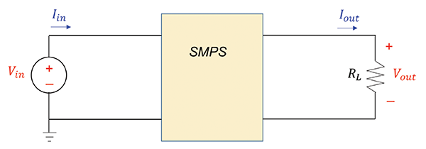 SMPS Input Filter Design: Negative Resistance Approach | In