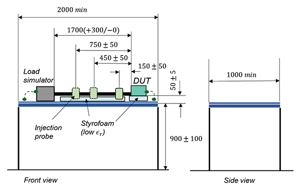 Bulk Current Injection (BCI) – Subsution Method and ... on