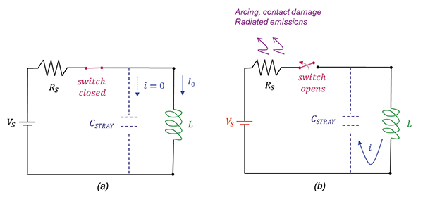 figure 2: inductive circuit with a stray capacitance – a) switch closed, b)  switch opens