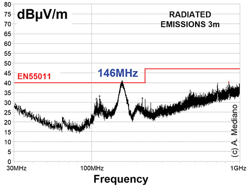Radiated EMI From A Buck Converter | In Compliance Magazine
